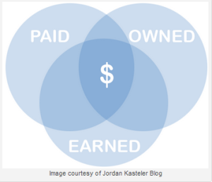 Jordan Kasteler Paid, Owned, Earned
