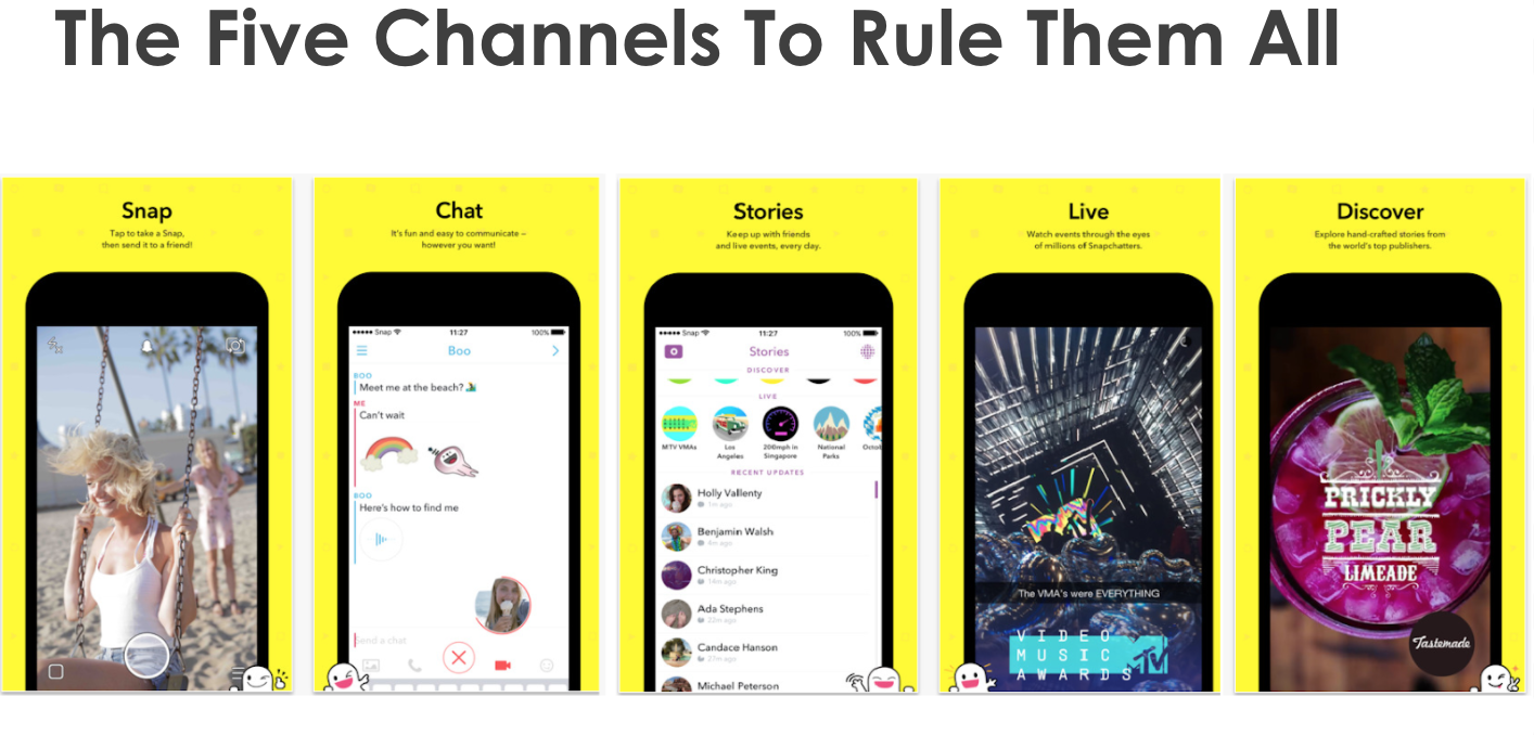 The 5 channels to rule them all