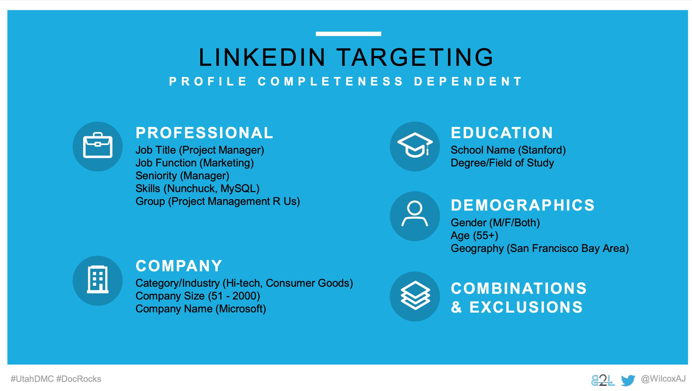 Utah DMC LinkedIn Ads - Aj Wilcox - Ad Units - LinkedIn Targeting
